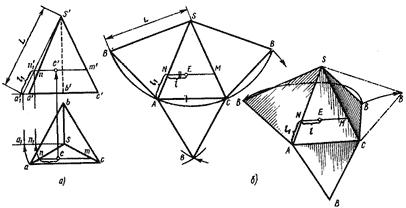 Развертка поверхности пирамиды