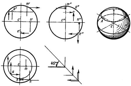 Проекции шара и точек