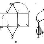 Развертки поверхностей геометрических тел