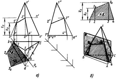 Сечение пирамиды горизонтально проецирующей плоскостью