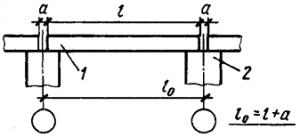 Размеры элементов сборных конструкций