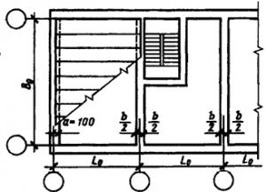 Координационные оси наружных и внутренних стен