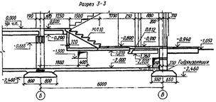 Разрез технического подвала жилого дома по лестнице