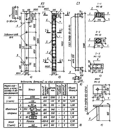 Сборочный чертеж и схема армирования железобетонной стойки