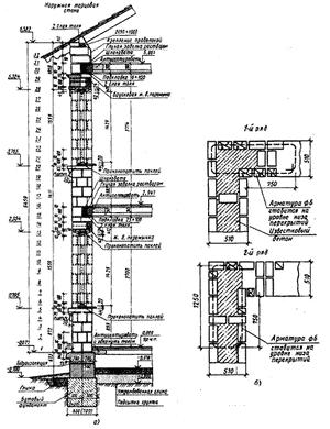 Вертикальная порядовка кладки из легкобетонных