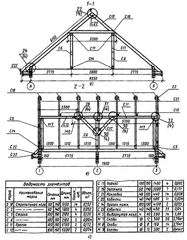 Монтажная схема конструкций наслонных стропил