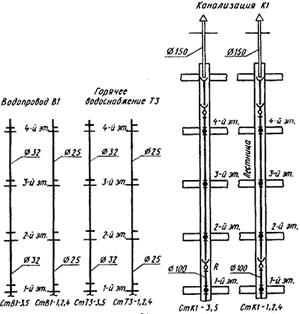 Схемы стояков канализации