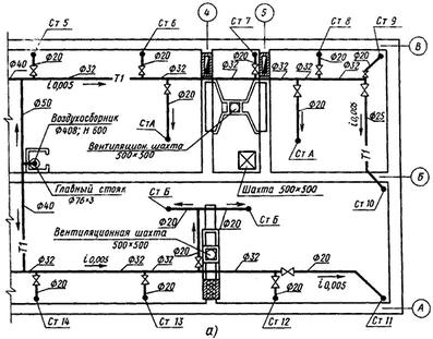 Сеть газопровода на плане жилого дома