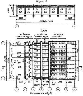 Монтажный чертеж опорных конструкций станины сварочного стана
