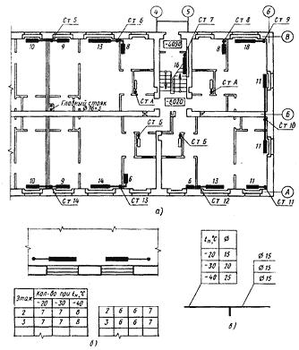 План 1-го этажа со стояками и радиаторами отопления