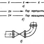Рабочие монтажные чертежи технологических металлоконструкций