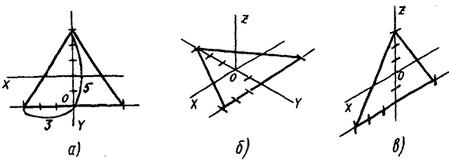 Рисование равностороннего треугольника