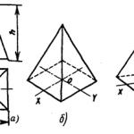 Рисование геометрических тел
