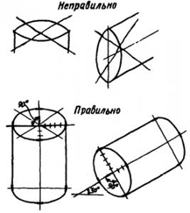 Рисование цилиндра