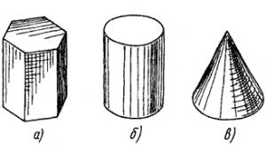Рисование геометрических тел в прямоугольной изометрии