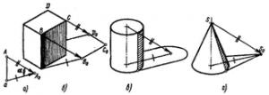 Схема построения границ собственных и падающих теней в техническом рисунке