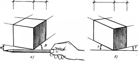 Проверка визированием перспективного наклона горизонтальных ребер куба