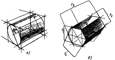 Построение на рисунке геометрических тел, расположенных горизонтально