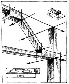 Рисунок железобетонных конструкций покрытия производственного здания